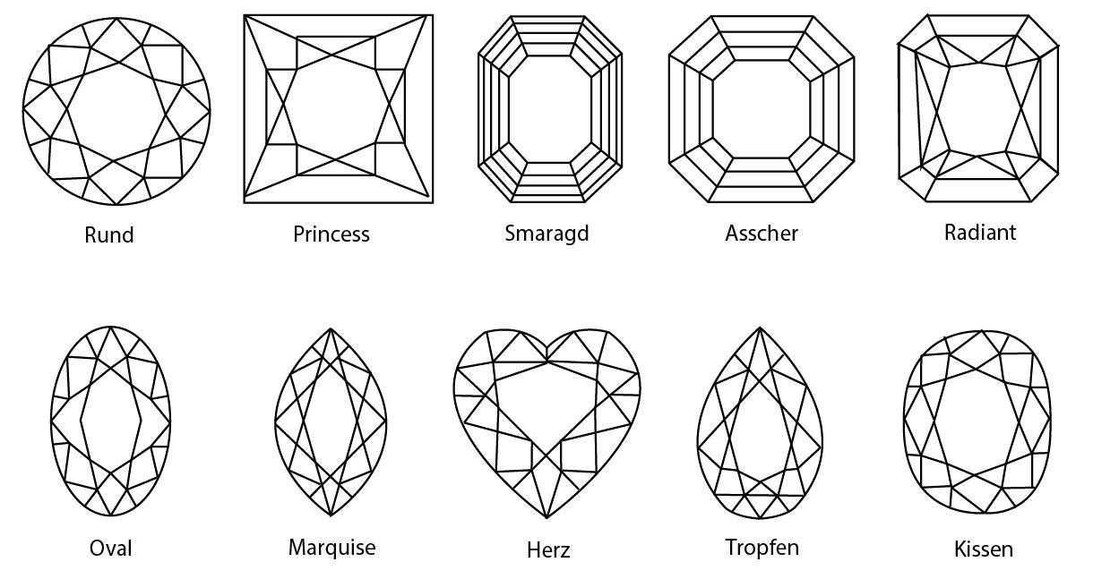 Diamantring Formen