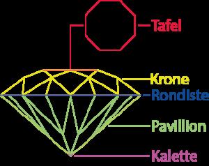 Diamant bunt
