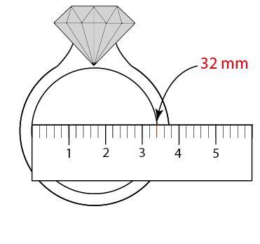 Ringgröße Lineal 2