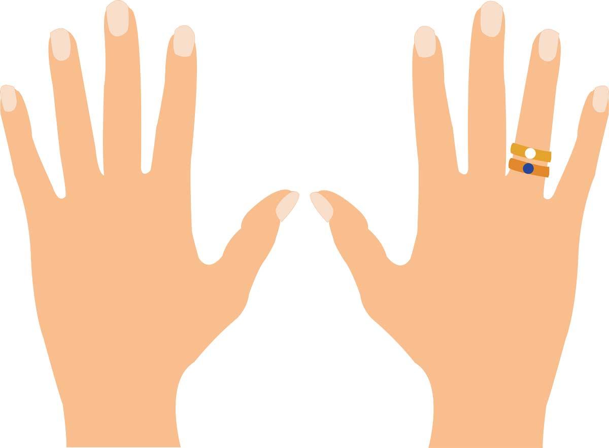 Ehering welche Hand ?