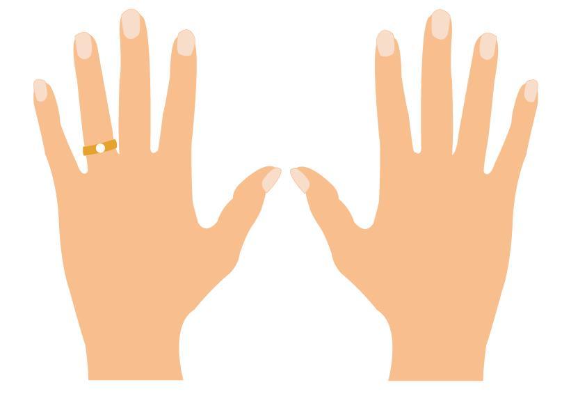 An Welcher Hand Man Den Verlobungsring Tragt Verlobungsringeinfo De